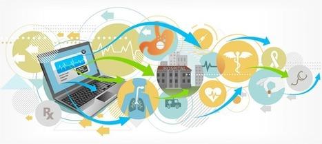 Les appareils médicaux sous le feu des cyber-attaques | Cybersécurité en entreprise | Scoop.it