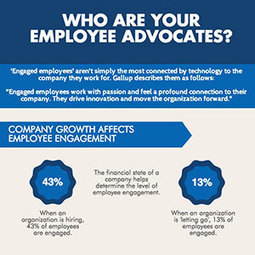 Who Are Your Employee Advocates? [INFOGRAPHIC] | E-marketeur | Scoop.it