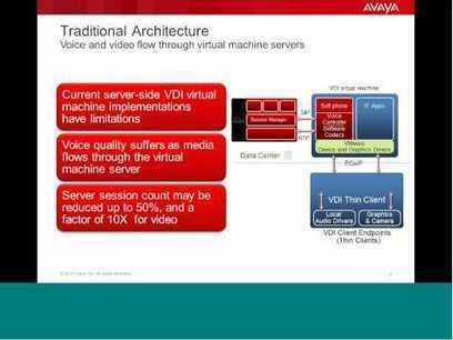 VMware Horizon View and Avaya VDI Communicator   Videos at CCIE Talk   VDI bootcamp   Scoop.it