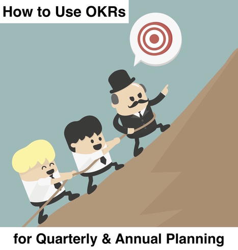 How to Use OKRs for Quarterly and Annual Planning | Social Project Management | Scoop.it