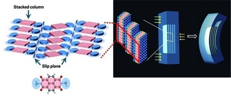 Organic crystals designed for flexibility | Chemical & Engineering News | ProEd's Corner | Scoop.it