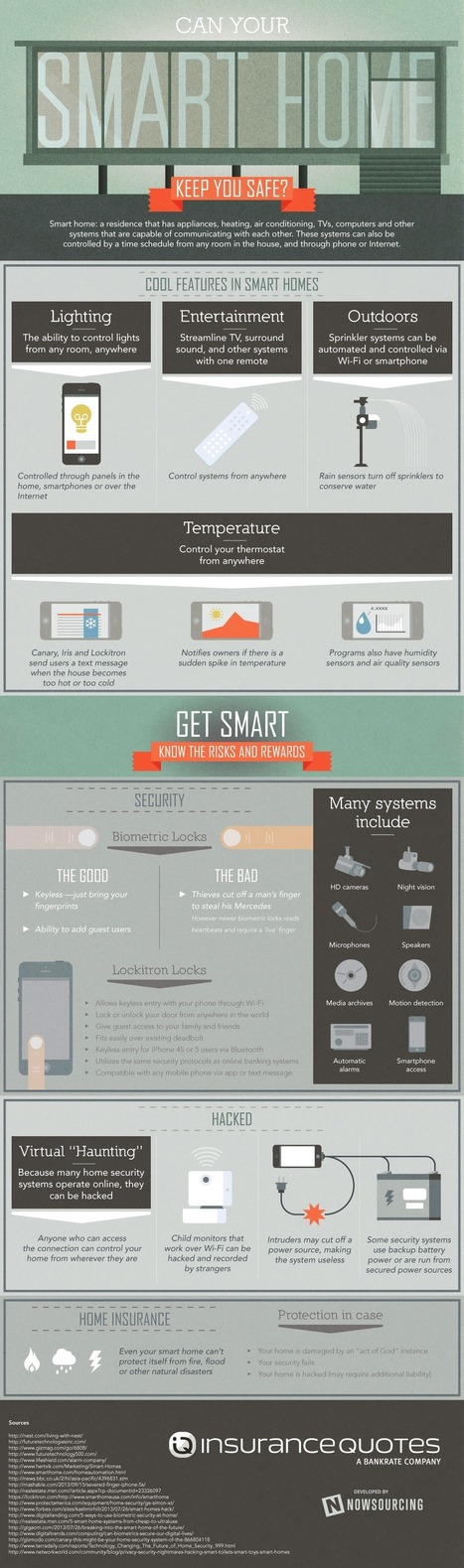 Smart Homes: Are They Safe? [Infographic]   home improvement   Scoop.it