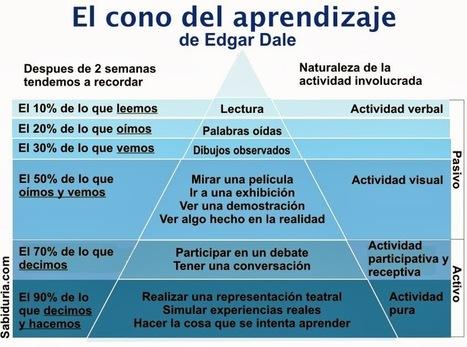 Laura Rosillo: SAPERE AUDE: Aprendizaje adulto (reflexiones en Alcañiz)   Investigación   Scoop.it