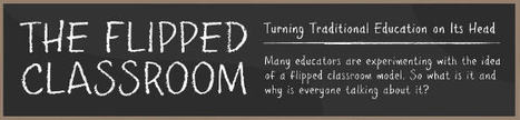 The Flipped Classroom Infographic | Flipped classroom in higher ed | Scoop.it