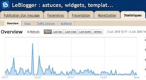 Statistiques Blogger vs Statistiques Google Analytics | LeBlogger | Freewares | Scoop.it