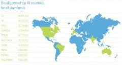 Rapport : la France 9ème au classement des téléchargements illégaux | Veille_Cap_culture_numerique | Scoop.it