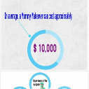 Mommy makeover   infographicsmaker   Scoop.it