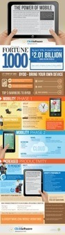 The power of mobile | Mobility Evangelist's Digest | Scoop.it