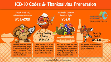 Celebrate Thanksgiving with ICD-10 Codes | ICD-10 | Scoop.it