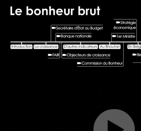 Le #webdocumentaire | Le BONHEUR brut | Le BONHEUR comme indice d'épanouissement social et économique. | Scoop.it