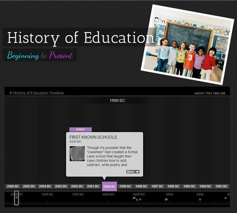 Timeline : Historia de la Educación | Noticias, Recursos y Contenidos sobre Aprendizaje | Scoop.it