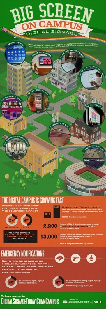 Digital Signage: Big Screen on Campus | Interactive Self Service ... | The Meeddya Group | Scoop.it