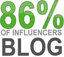 Blog, Blogs and More Blogs—Blogging Is Critical... | Digital Strategy in B2B | Scoop.it