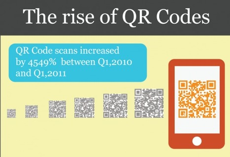 Infographic: The rise of QR codes | QR Code Art | Scoop.it