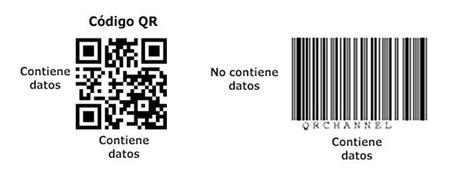 Aplicamos el Marketing móvil a las etiquetas inteligentes | Rotacode Marketing Mobile | Scoop.it