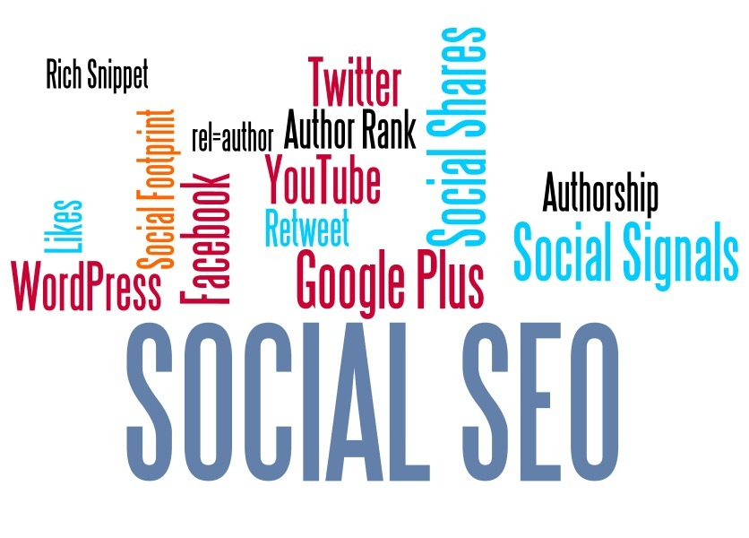 Social SEO Wordle in a ThingLink