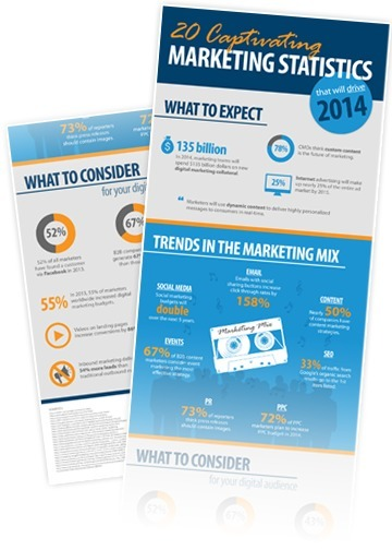 Statistics and Marketing Strategies for 2014 | Social Media Today | Marketing | Scoop.it