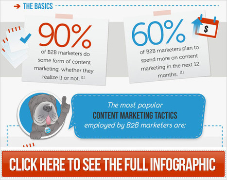 10 of the Best B2B Internet Marketing Infographics of 2012 | Enterprise software marketing | Scoop.it