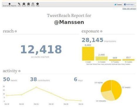 3 Twitter tools: 2 gewoon leuk en 1 wellicht nuttig « It's all in the Cloud! | Onderwijs, ICT, Internet | Scoop.it