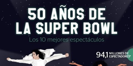 Medio siglo de la Super Bowl: ¿cuál es tu actuación favorita? | MUSICOSAS | Scoop.it