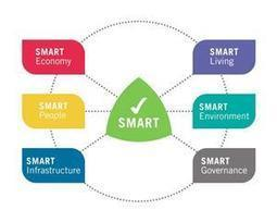 Join in talk about smart cities for S'bosch | Innovation and Execution and Other | Scoop.it