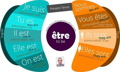 Verb to be in French (être) – Present Tense | Learn French Online | Learn French online | Scoop.it