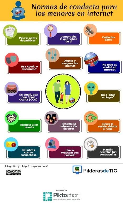 Qué hacer para que los niños usen internet con seguridad | Educacion, ecologia y TIC | Scoop.it