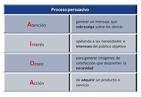 Prezi: la creatividad de los profesionales de la comunicación | Aprendizaje y Organizaciones | Scoop.it