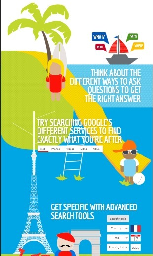 Great Google Search Strategies Every Student Can Use - Infographic | School Libraries and more | Scoop.it