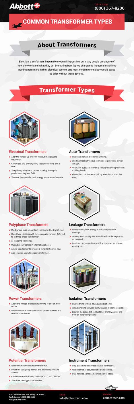 Common Transformer Types   Abbott Technologies   Scoop.it
