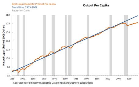 "Three Economic Indicators That May Regain Focus in Policy Debate and Outlook | ""GE"" | Global Economy - Küresel Ekonomi | Scoop.it"