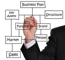 Keys To A Successful Business Development Plan | Young Upstarts | marketingquery | Scoop.it