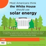 9 out of 10 Americans Think Solar Power Should Be Larger Part of Our Energy Supply | A New Paradigm of Development | Scoop.it