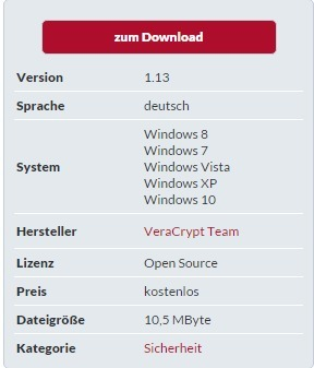 VeraCrypt | Encryption | Free Tutorials in EN, FR, DE | Scoop.it