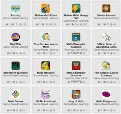 Educational Technology and Mobile Learning: Excellent Apps and Tools to Enhance Math Understanding | Today's Education and Technology | Scoop.it