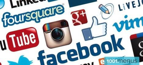 Utiliser les réseaux sociaux pour son restaurant : à quoi bon ? | Veille : Outils du web 2.0 | Scoop.it