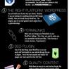 les 10 commandements du SEO