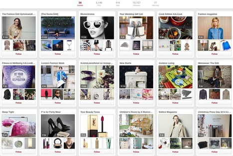 Why Pinterest should be part of your marketing strategy | Clic France | Scoop.it