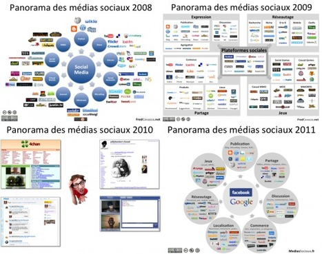 Social Media Landscape 2012 - FredCavazza.net | My Social Networking Anchor | Scoop.it
