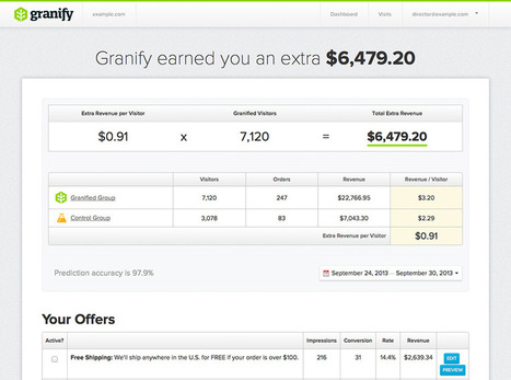 Drive Better Ecommerce Conversion With Big Data Thanks TO Granify | BI Revolution | Scoop.it