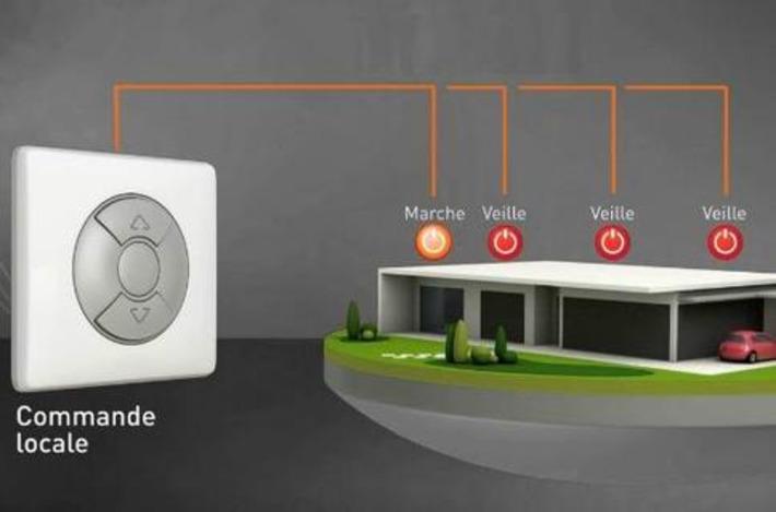 Le boîtier qui évite le gaspillage énergétique des appareils en veille   Solutions locales   Scoop.it