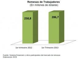 Las remesas de marzo crecen en 7,9% respecto a marzo de 2012 y en 10,7% respecto a febrero | moneytransfer | Scoop.it