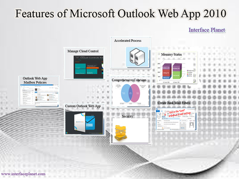 Microsoft Outlook Web App 2010: Features and Updates | Interface Planet | Interface Customization Services | Scoop.it
