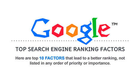 Master These 10 SEO Factors to Improve Your Ranking on Google | SEO And Social Media Marketing | Scoop.it