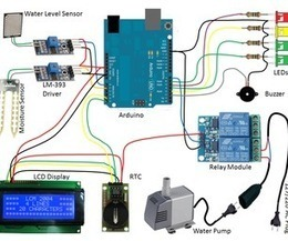 WATERING SYSTEM - INTRODUCTION | Open Source Hardware News | Scoop.it