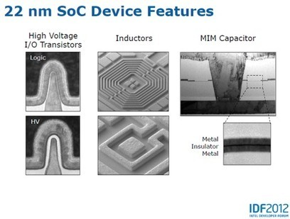 Intel's 3DFET SOCs Aim To Capture Top Of The Mobile Market | Internet of Things - Company and Research Focus | Scoop.it