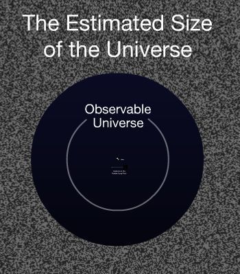 The Scale of the Universe 2 | Space, place and time | Scoop.it