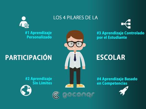 Los 4 pilares para incrementar la Participación Escolar | Educación y Cultura : Revista AZ | Edulateral | Scoop.it