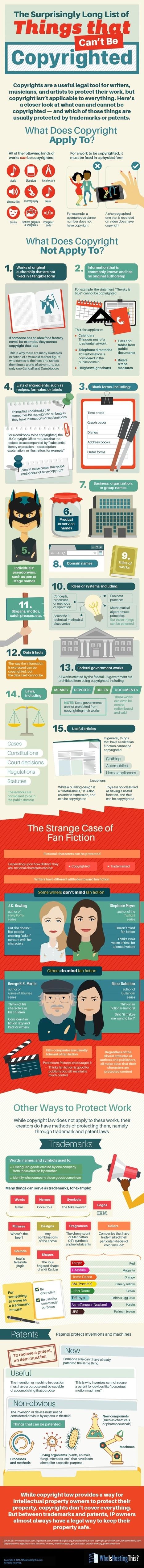 La sorprendente lista de cosas que no pueden tener copyright #infografia #infographic | Educacion, ecologia y TIC | Scoop.it