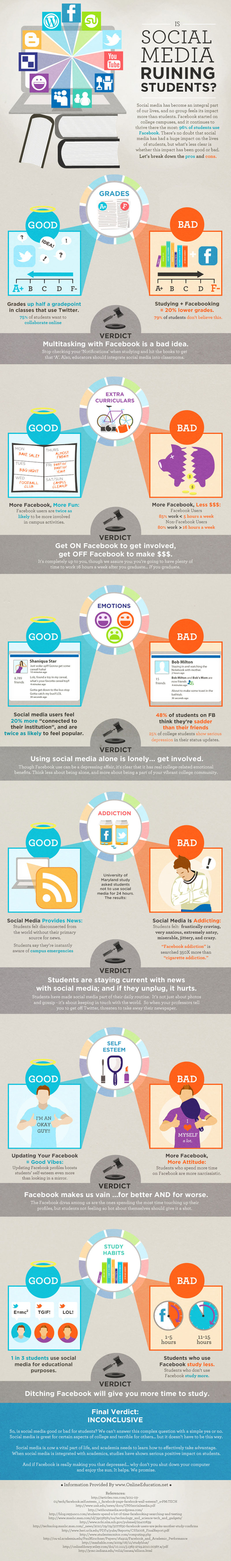 Is Social Media Ruining Students? | Infographics for English class | Scoop.it